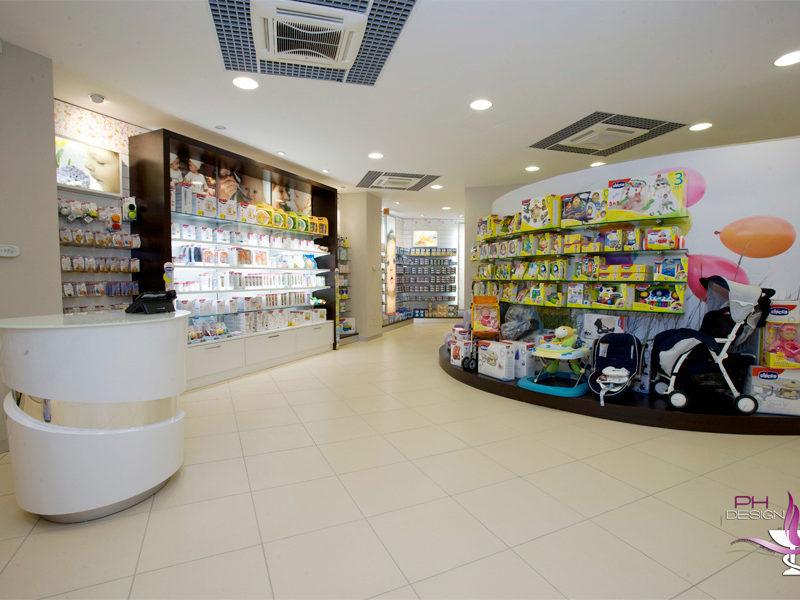 Farmacia Colleferro